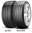 255/35 R18 94Y Pirelli P Zero